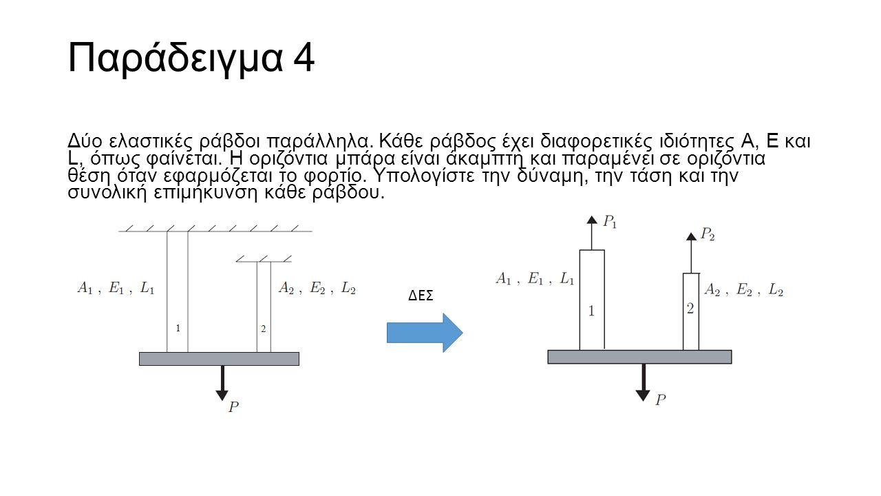 Παράδειγμα 4 Δύο ελαστικές ράβδοι παράλληλα.
