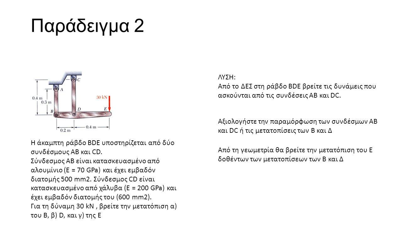 Παράδειγμα 2 Η άκαμπτη ράβδο BDE υποστηρίζεται από δύο συνδέσμους ΑΒ και CD.