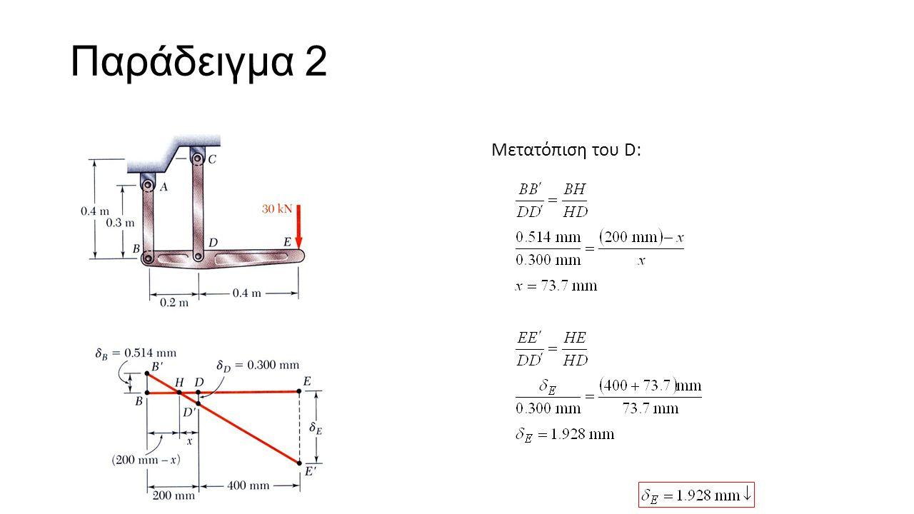 Παράδειγμα 2 Μετατόπιση του D: