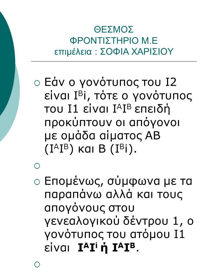  Eάν ο γονότυπος του Ι2 είναι Ι Β i, τότε ο γονότυπος του Ι1 είναι Ι Α Ι Β επειδή προκύπτουν οι απόγονοι με ομάδα αίματος ΑΒ (Ι Α Ι Β ) και Β (Ι Β i).