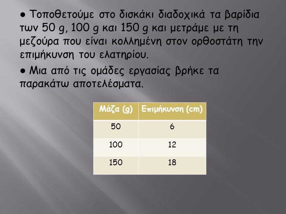 ● Τοποθετούμε στο δισκάκι διαδοχικά τα βαρίδια των 50 g, 100 g και 150 g και μετράμε με τη μεζούρα που είναι κολλημένη στον ορθοστάτη την επιμήκυνση τ