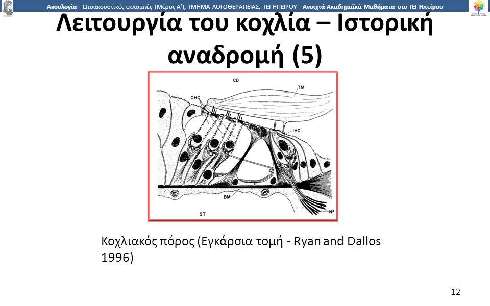 1212 Ακοολογία - Ωτοακουστικές εκπομπές (Μέρος Α'), ΤΜΗΜΑ ΛΟΓΟΘΕΡΑΠΕΙΑΣ, ΤΕΙ ΗΠΕΙΡΟΥ - Ανοιχτά Ακαδημαϊκά Μαθήματα στο ΤΕΙ Ηπείρου Κοχλιακός πόρος (Εγκάρσια τομή - Ryan and Dallos 1996) 12 Λειτουργία του κοχλία – Ιστορική αναδρομή (5)
