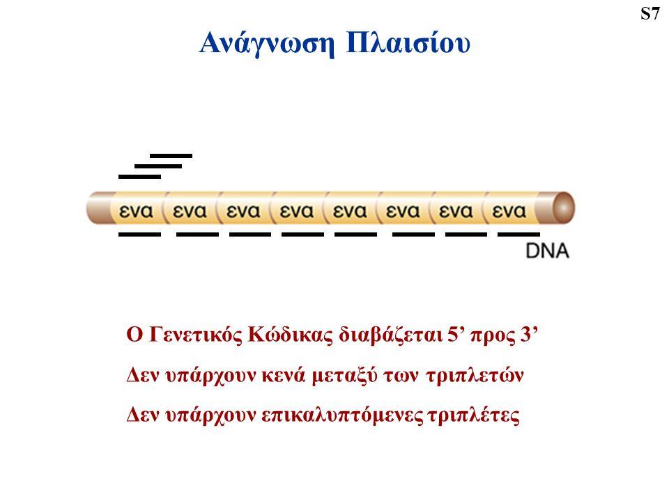 Ανάγνωση Πλαισίου S7 Ο Γενετικός Κώδικας διαβάζεται 5' προς 3' Δεν υπάρχουν κενά μεταξύ των τριπλετών Δεν υπάρχουν επικαλυπτόμενες τριπλέτες