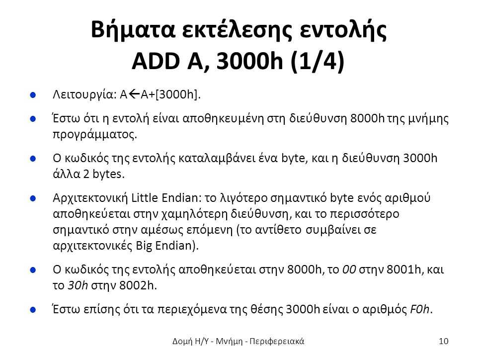 Βήματα εκτέλεσης εντολής ADD A, 3000h (1/4) ●Λειτουργία: Α  Α+[3000h]. ●Έστω ότι η εντολή είναι αποθηκευμένη στη διεύθυνση 8000h της μνήμης προγράμμα
