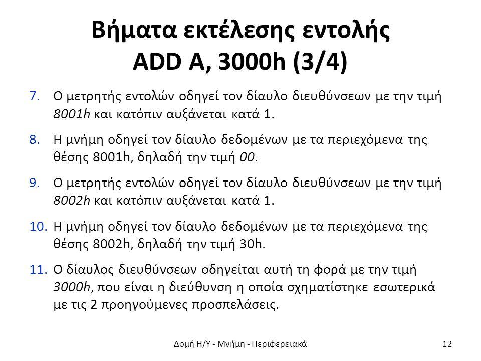 Βήματα εκτέλεσης εντολής ADD A, 3000h (3/4) 7.Ο μετρητής εντολών οδηγεί τον δίαυλο διευθύνσεων με την τιμή 8001h και κατόπιν αυξάνεται κατά 1. 8.Η μνή