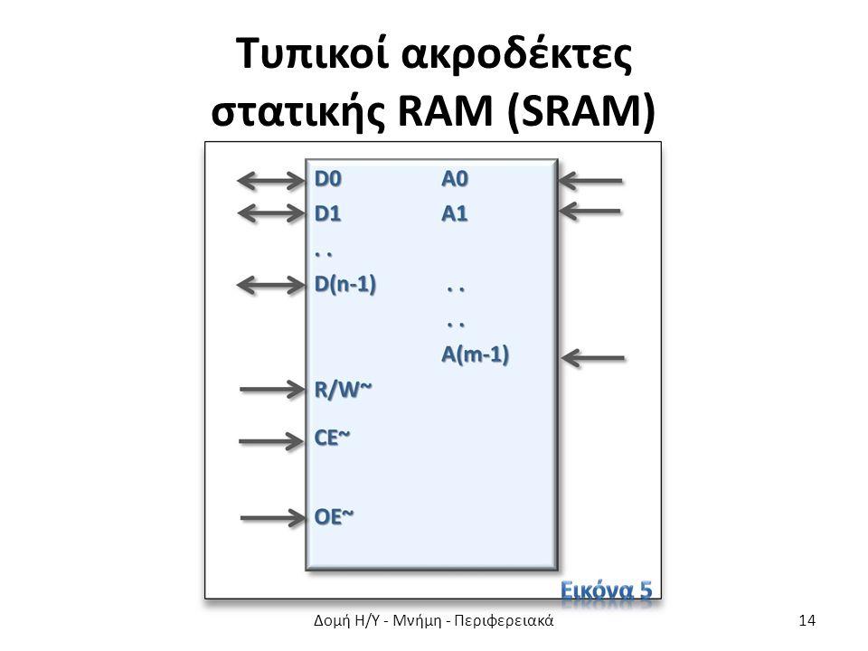 Τυπικοί ακροδέκτες στατικής RAM (SRAM) Δομή Η/Υ - Μνήμη - Περιφερειακά14