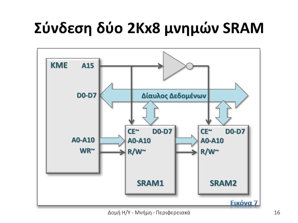 Σύνδεση δύο 2Κx8 μνημών SRAM Δομή Η/Υ - Μνήμη - Περιφερειακά16