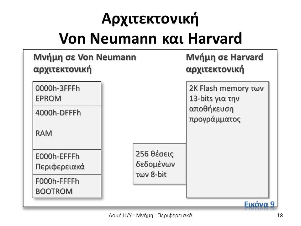 Αρχιτεκτονική Von Neumann και Harvard Δομή Η/Υ - Μνήμη - Περιφερειακά18