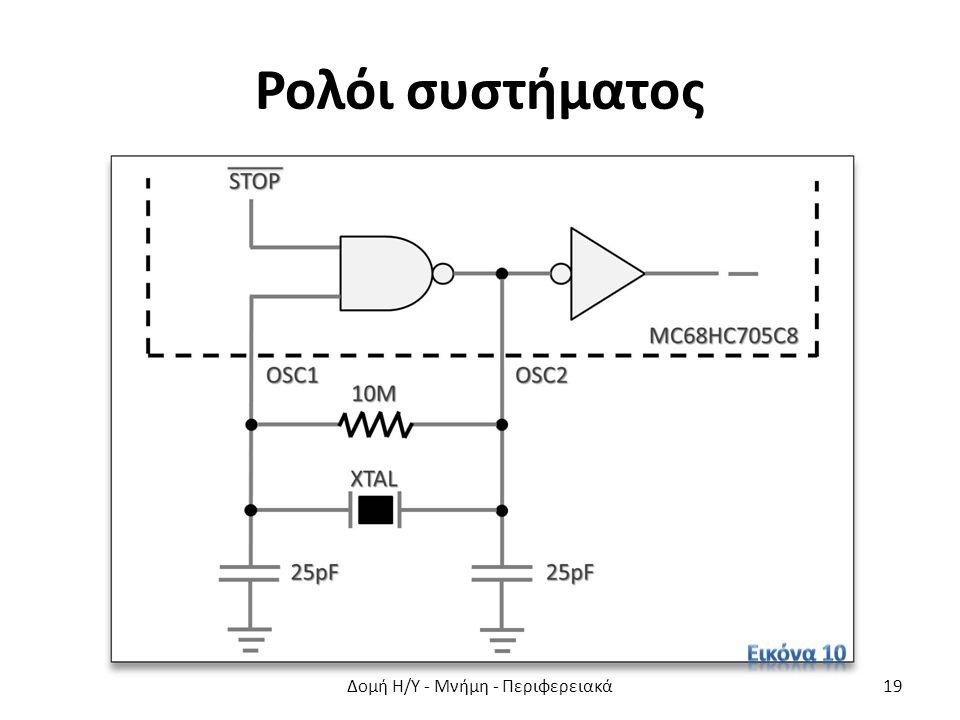 Ρολόι συστήματος Δομή Η/Υ - Μνήμη - Περιφερειακά19