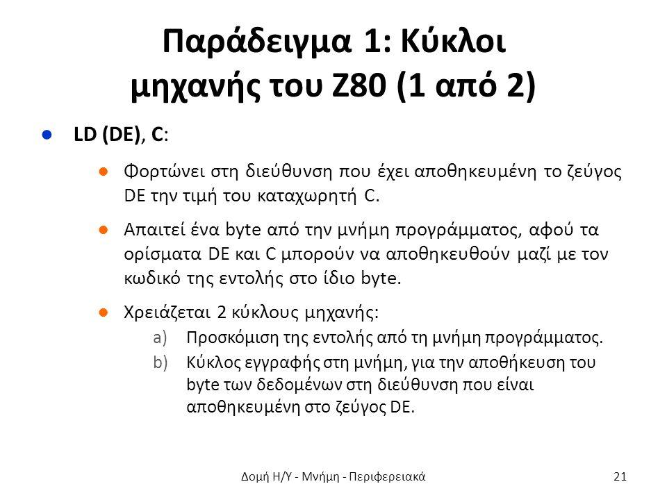 Παράδειγμα 1: Κύκλοι μηχανής του Ζ80 (1 από 2) ●LD (DE), C: ●Φορτώνει στη διεύθυνση που έχει αποθηκευμένη το ζεύγος DE την τιμή του καταχωρητή C. ●Απα