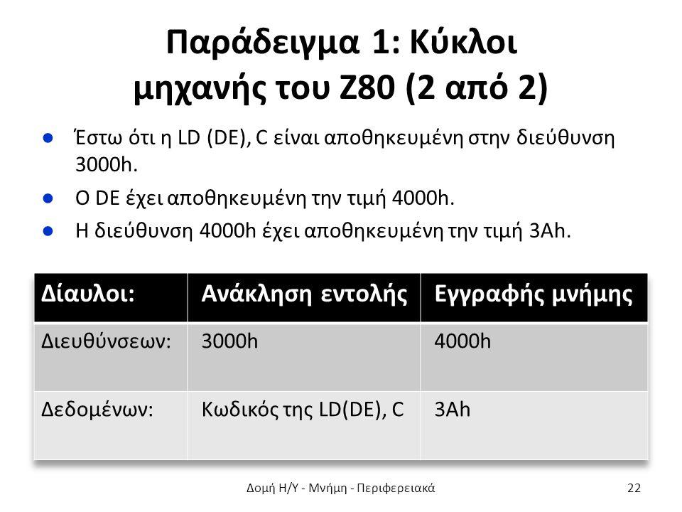 Παράδειγμα 1: Κύκλοι μηχανής του Ζ80 (2 από 2) ●Έστω ότι η LD (DE), C είναι αποθηκευμένη στην διεύθυνση 3000h. ●Ο DE έχει αποθηκευμένη την τιμή 4000h.
