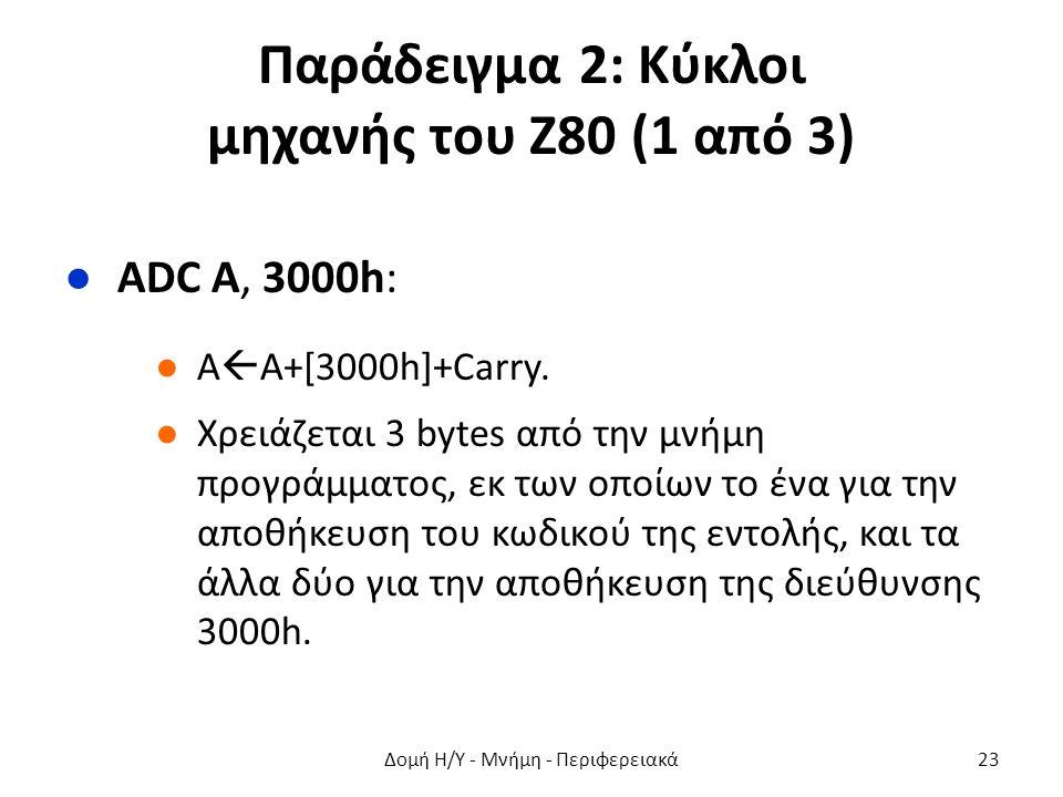 Παράδειγμα 2: Κύκλοι μηχανής του Ζ80 (1 από 3) ●ADC A, 3000h: ●Α  Α+[3000h]+Carry. ●Χρειάζεται 3 bytes από την μνήμη προγράμματος, εκ των οποίων το έ