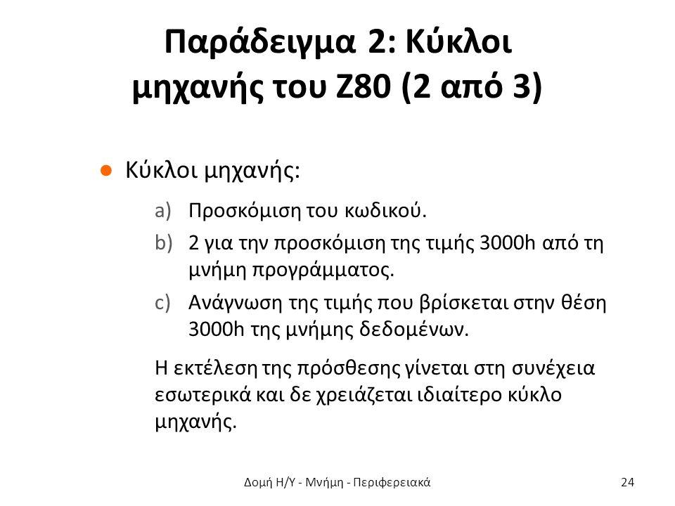 Παράδειγμα 2: Κύκλοι μηχανής του Ζ80 (2 από 3) ●Κύκλοι μηχανής: a)Προσκόμιση του κωδικού. b)2 για την προσκόμιση της τιμής 3000h από τη μνήμη προγράμμ