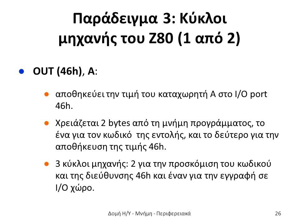 Παράδειγμα 3: Κύκλοι μηχανής του Ζ80 (1 από 2) ●OUT (46h), A: ●αποθηκεύει την τιμή του καταχωρητή A στο I/O port 46h. ●Χρειάζεται 2 bytes από τη μνήμη
