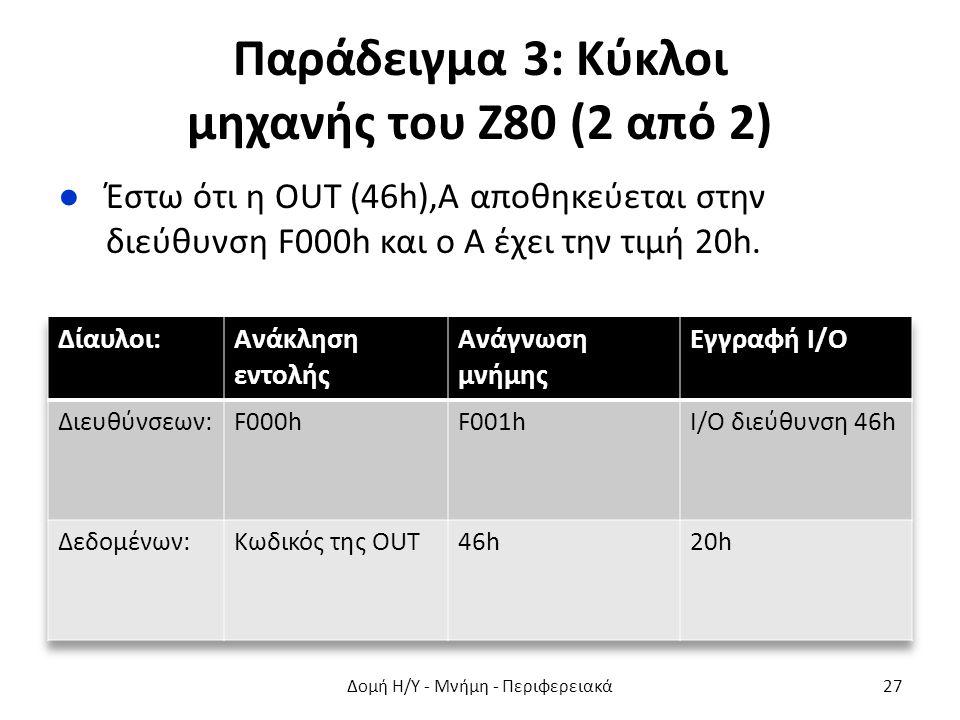 Παράδειγμα 3: Κύκλοι μηχανής του Ζ80 (2 από 2) ●Έστω ότι η OUT (46h),A αποθηκεύεται στην διεύθυνση F000h και ο Α έχει την τιμή 20h.