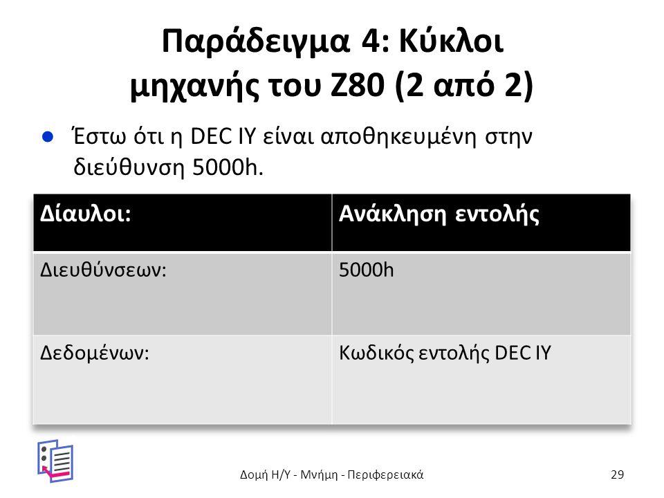 Παράδειγμα 4: Κύκλοι μηχανής του Ζ80 (2 από 2) ●Έστω ότι η DEC IY είναι αποθηκευμένη στην διεύθυνση 5000h. Δομή Η/Υ - Μνήμη - Περιφερειακά29