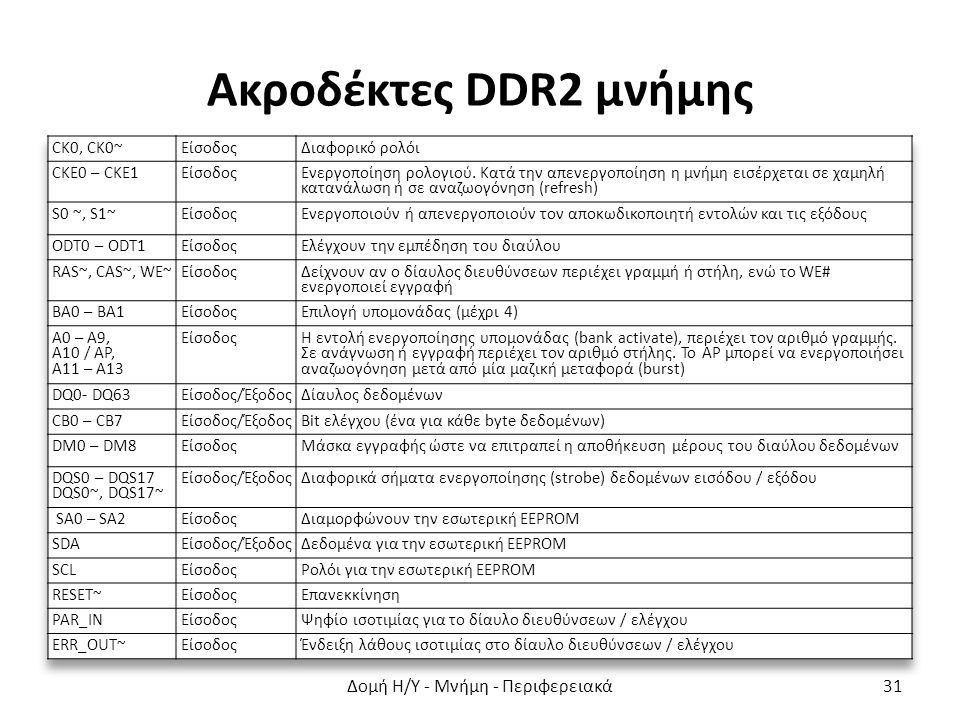 Ακροδέκτες DDR2 μνήμης Δομή Η/Υ - Μνήμη - Περιφερειακά31