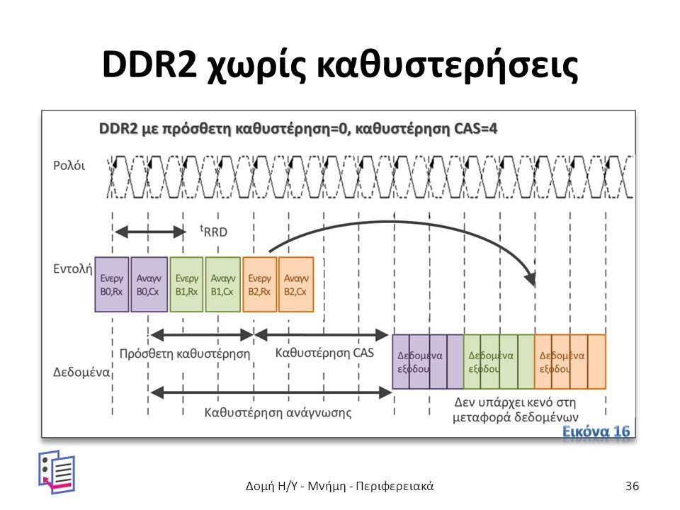 DDR2 χωρίς καθυστερήσεις Δομή Η/Υ - Μνήμη - Περιφερειακά36