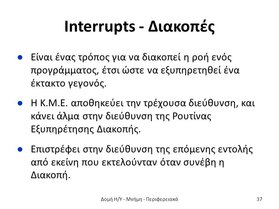 Interrupts - Διακοπές ●Είναι ένας τρόπος για να διακοπεί η ροή ενός προγράμματος, έτσι ώστε να εξυπηρετηθεί ένα έκτακτο γεγονός. ●Η Κ.Μ.Ε. αποθηκεύει