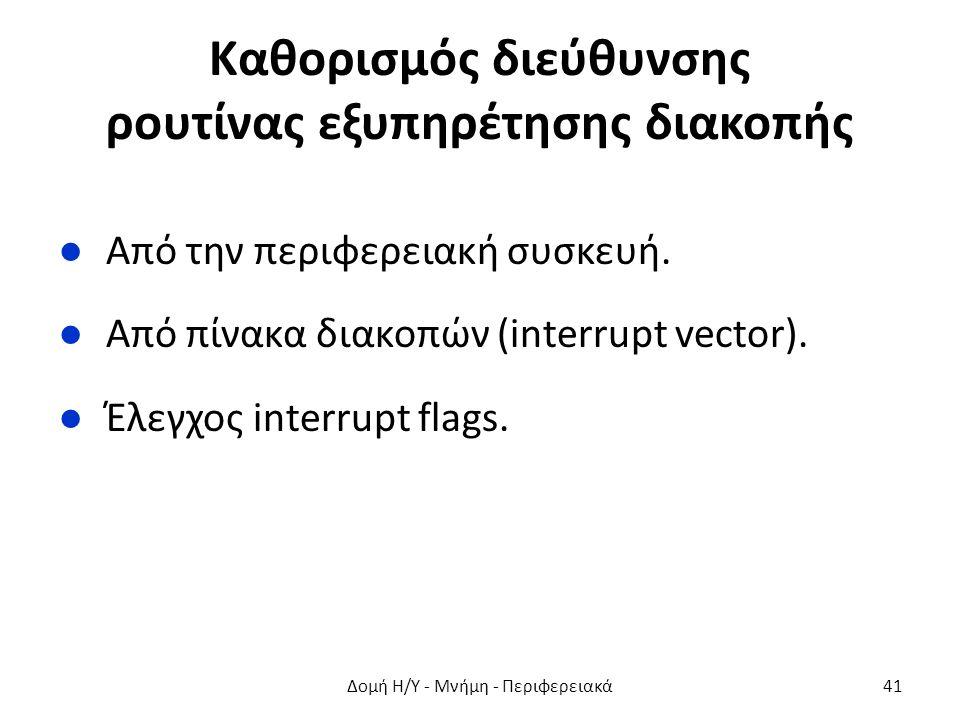 Καθορισμός διεύθυνσης ρουτίνας εξυπηρέτησης διακοπής ●Από την περιφερειακή συσκευή. ●Από πίνακα διακοπών (interrupt vector). ●Έλεγχος interrupt flags.
