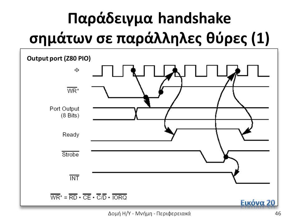 Παράδειγμα handshake σημάτων σε παράλληλες θύρες (1) Δομή Η/Υ - Μνήμη - Περιφερειακά46