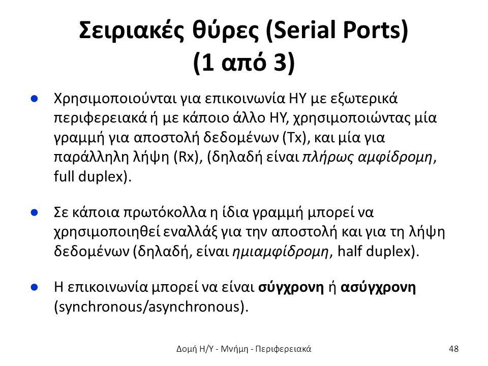 Σειριακές θύρες (Serial Ports) (1 από 3) ●Χρησιμοποιούνται για επικοινωνία HY με εξωτερικά περιφερειακά ή με κάποιο άλλο HY, χρησιμοποιώντας μία γραμμή για αποστολή δεδομένων (Tx), και μία για παράλληλη λήψη (Rx), (δηλαδή είναι πλήρως αμφίδρομη, full duplex).