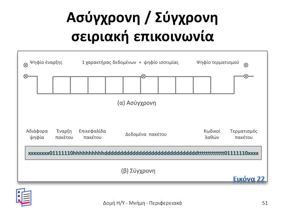 Ασύγχρονη / Σύγχρονη σειριακή επικοινωνία Δομή Η/Υ - Μνήμη - Περιφερειακά51