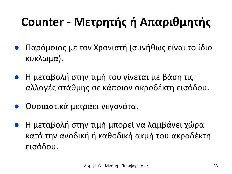 Counter - Μετρητής ή Απαριθμητής ●Παρόμοιος με τον Χρονιστή (συνήθως είναι το ίδιο κύκλωμα). ●Η μεταβολή στην τιμή του γίνεται με βάση τις αλλαγές στά