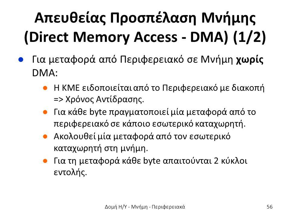 Απευθείας Προσπέλαση Μνήμης (Direct Memory Access - DMA) (1/2) ●Για μεταφορά από Περιφερειακό σε Μνήμη χωρίς DMA: ●Η ΚΜΕ ειδοποιείται από το Περιφερειακό με διακοπή => Χρόνος Αντίδρασης.