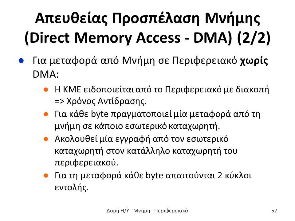 Απευθείας Προσπέλαση Μνήμης (Direct Memory Access - DMA) (2/2) ●Για μεταφορά από Μνήμη σε Περιφερειακό χωρίς DMA: ●Η ΚΜΕ ειδοποιείται από το Περιφερειακό με διακοπή => Χρόνος Αντίδρασης.