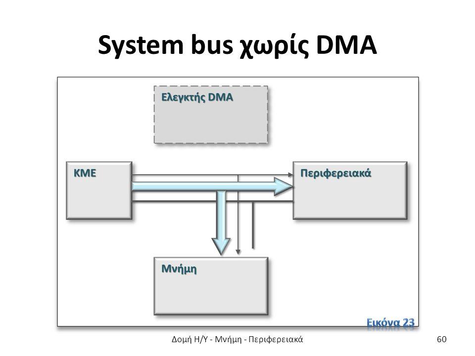 System bus χωρίς DMA Δομή Η/Υ - Μνήμη - Περιφερειακά60