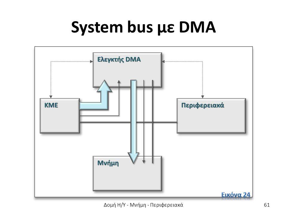 System bus με DMA Δομή Η/Υ - Μνήμη - Περιφερειακά61