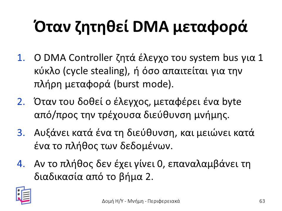 Όταν ζητηθεί DMA μεταφορά 1.Ο DMA Controller ζητά έλεγχο του system bus για 1 κύκλο (cycle stealing), ή όσο απαιτείται για την πλήρη μεταφορά (burst mode).