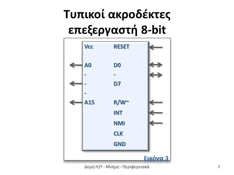 Τυπικοί ακροδέκτες επεξεργαστή 8-bit Δομή Η/Υ - Μνήμη - Περιφερειακά7