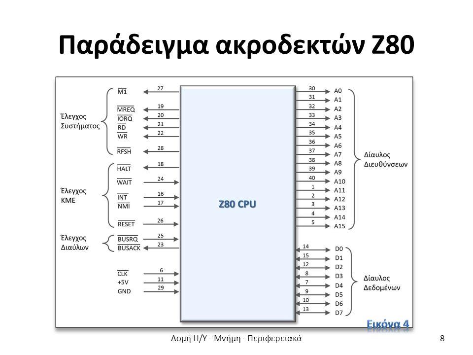 Παράδειγμα ακροδεκτών Ζ80 Δομή Η/Υ - Μνήμη - Περιφερειακά8