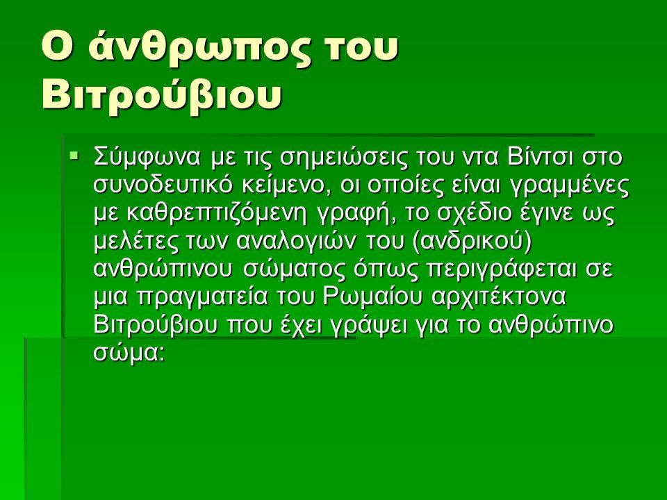 Ο άνθρωπος του Βιτρόβιου  Με τα μέλη του ανεπτυγμένα και σύγχρονος εγγεγραμμένη σε ένα κύκλο και ένα τετράγωνο, το σχέδιο και το κείμενο συχνά ονομάζ