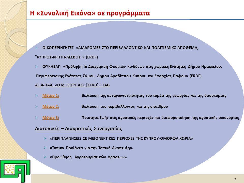 4 Η Αναπτυξιακή Πάφου και ως Ομάδα Τοπικής Δράσης….….