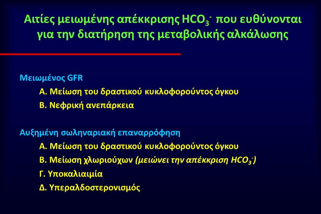 Αιτίες μειωμένης απέκκρισης HCO 3 - που ευθύνονται για την διατήρηση της μεταβολικής αλκάλωσης Μειωμένος GFR Α.