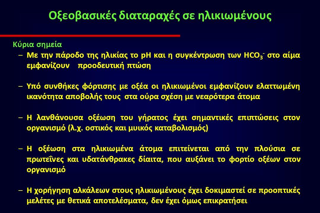 Φάρμακα που σχετίζονται με οξεοβασικές διαταραχές όταν χορηγούνται σε θεραπευτικές δόσεις Τραπέζι IV