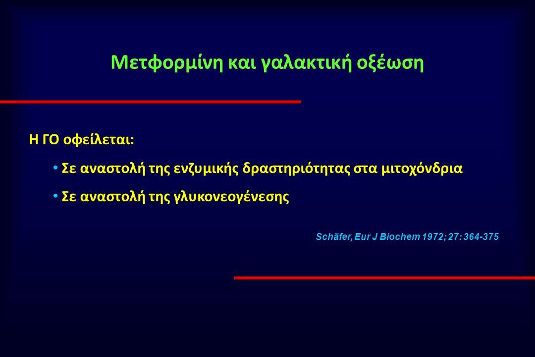 Μετφορμίνη και γαλακτική οξέωση Η ΓΟ οφείλεται: Σε αναστολή της ενζυμικής δραστηριότητας στα μιτοχόνδρια Σε αναστολή της γλυκονεογένεσης Schäfer, Eur J Biochem 1972; 27: 364-375