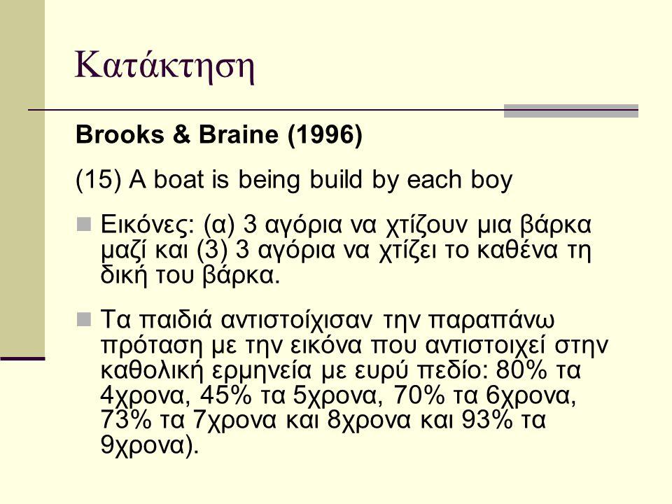 Κατάκτηση Brooks & Braine (1996) (15) A boat is being build by each boy Εικόνες: (α) 3 αγόρια να χτίζουν μια βάρκα μαζί και (3) 3 αγόρια να χτίζει το καθένα τη δική του βάρκα.