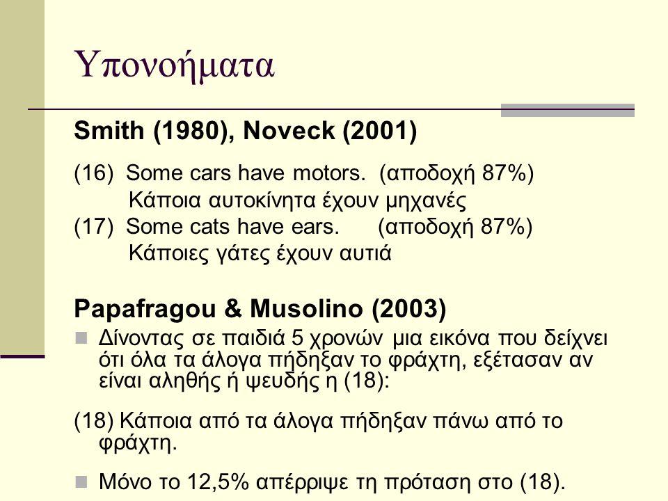 Υπονοήματα Smith (1980), Noveck (2001) (16) Some cars have motors.