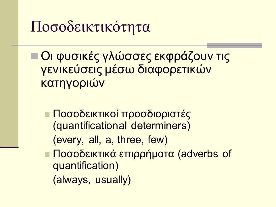 Ποσοδεικτικότητα Οι φυσικές γλώσσες εκφράζουν τις γενικεύσεις μέσω διαφορετικών κατηγοριών Ποσοδεικτικοί προσδιοριστές (quantificational determiners) (every, all, a, three, few) Ποσοδεικτικά επιρρήματα (adverbs of quantification) (always, usually)