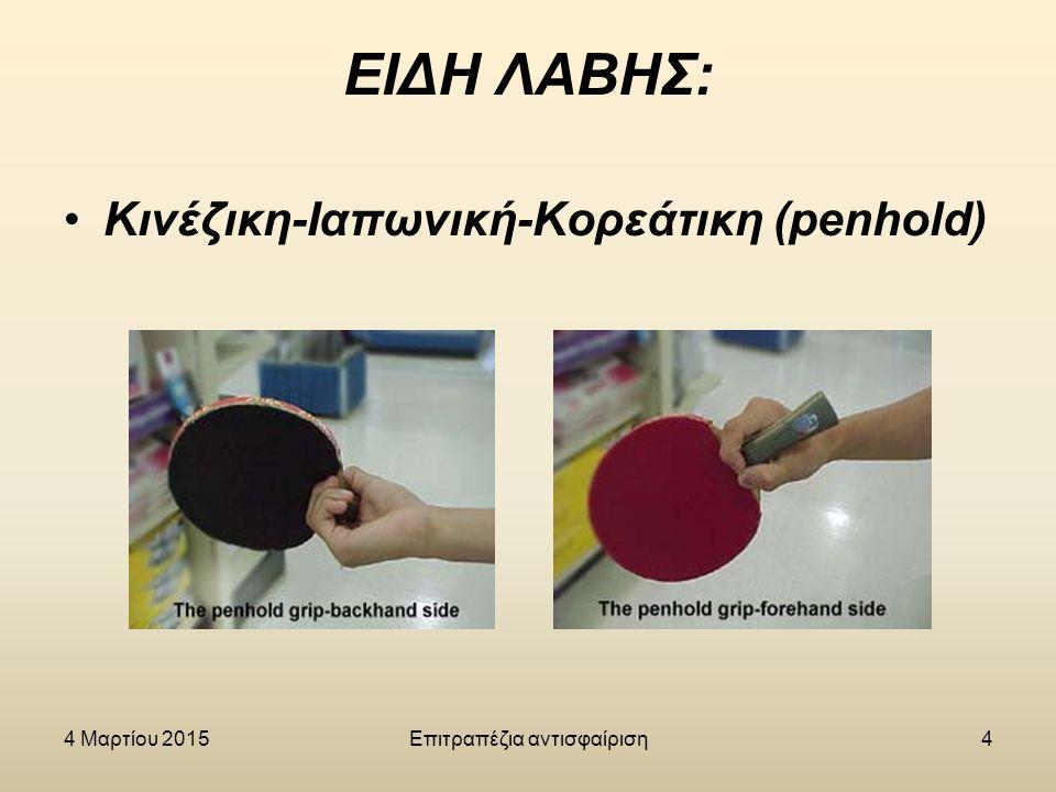 4 Μαρτίου 2015Επιτραπέζια αντισφαίριση5 ΕΙΔΗ ΛΑΒΗΣ: Ευρωπαϊκή (shake hand)