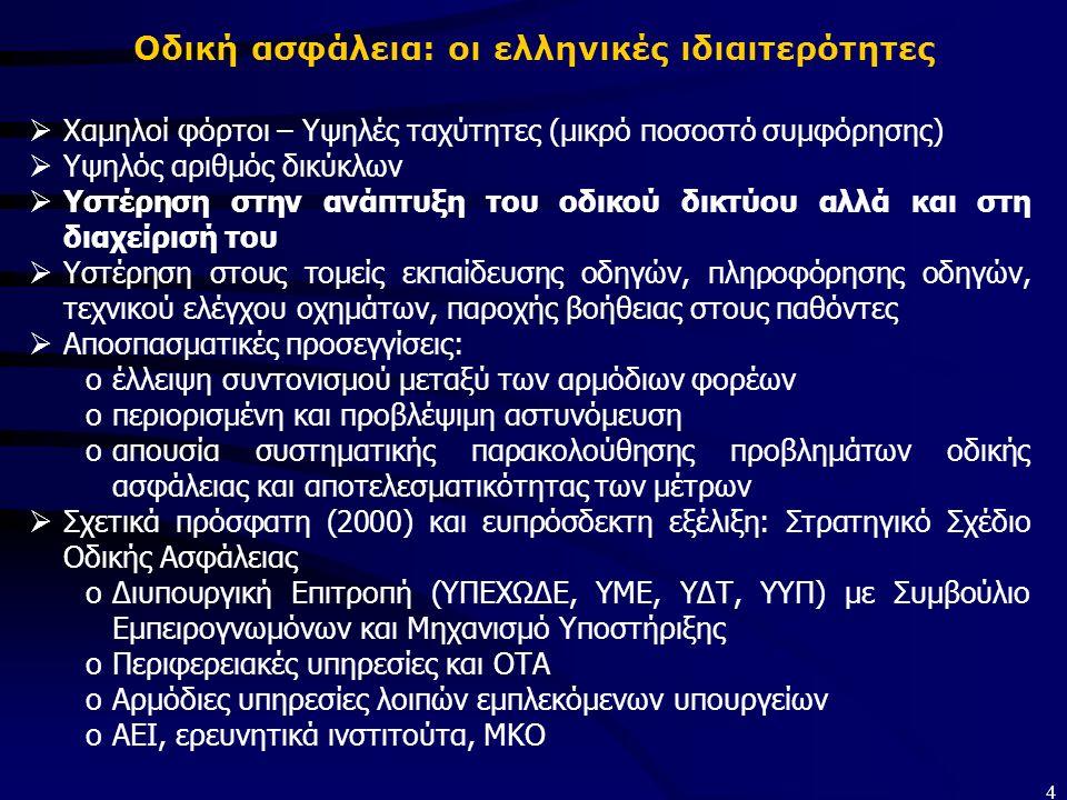 4 Οδική ασφάλεια: οι ελληνικές ιδιαιτερότητες  Χαμηλοί φόρτοι – Υψηλές ταχύτητες (μικρό ποσοστό συμφόρησης)  Υψηλός αριθμός δικύκλων  Υστέρηση στην ανάπτυξη του οδικού δικτύου αλλά και στη διαχείρισή του  Υστέρηση στους τομείς εκπαίδευσης οδηγών, πληροφόρησης οδηγών, τεχνικού ελέγχου οχημάτων, παροχής βοήθειας στους παθόντες  Αποσπασματικές προσεγγίσεις: oέλλειψη συντονισμού μεταξύ των αρμόδιων φορέων oπεριορισμένη και προβλέψιμη αστυνόμευση oαπουσία συστηματικής παρακολούθησης προβλημάτων οδικής ασφάλειας και αποτελεσματικότητας των μέτρων  Σχετικά πρόσφατη (2000) και ευπρόσδεκτη εξέλιξη: Στρατηγικό Σχέδιο Οδικής Ασφάλειας oΔιυπουργική Επιτροπή (ΥΠΕΧΩΔΕ, ΥΜΕ, ΥΔΤ, ΥΥΠ) με Συμβούλιο Εμπειρογνωμόνων και Μηχανισμό Υποστήριξης oΠεριφερειακές υπηρεσίες και ΟΤΑ oΑρμόδιες υπηρεσίες λοιπών εμπλεκόμενων υπουργείων oΑΕΙ, ερευνητικά ινστιτούτα, ΜΚΟ