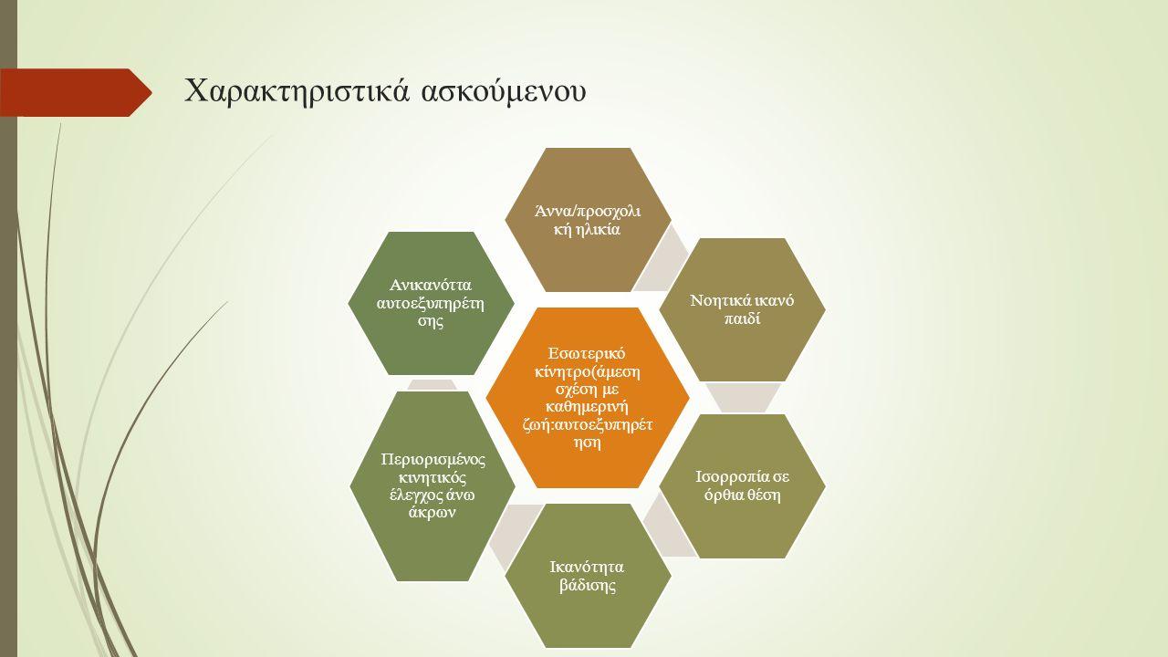 Χαρακτηριστικά ασκούμενου Εσωτερικό κίνητρο(άμεση σχέση με καθημερινή ζωή:αυτοεξυπηρέτ ηση Άννα/προσχολι κή ηλικία Νοητικά ικανό παιδί Ισορροπία σε όρ