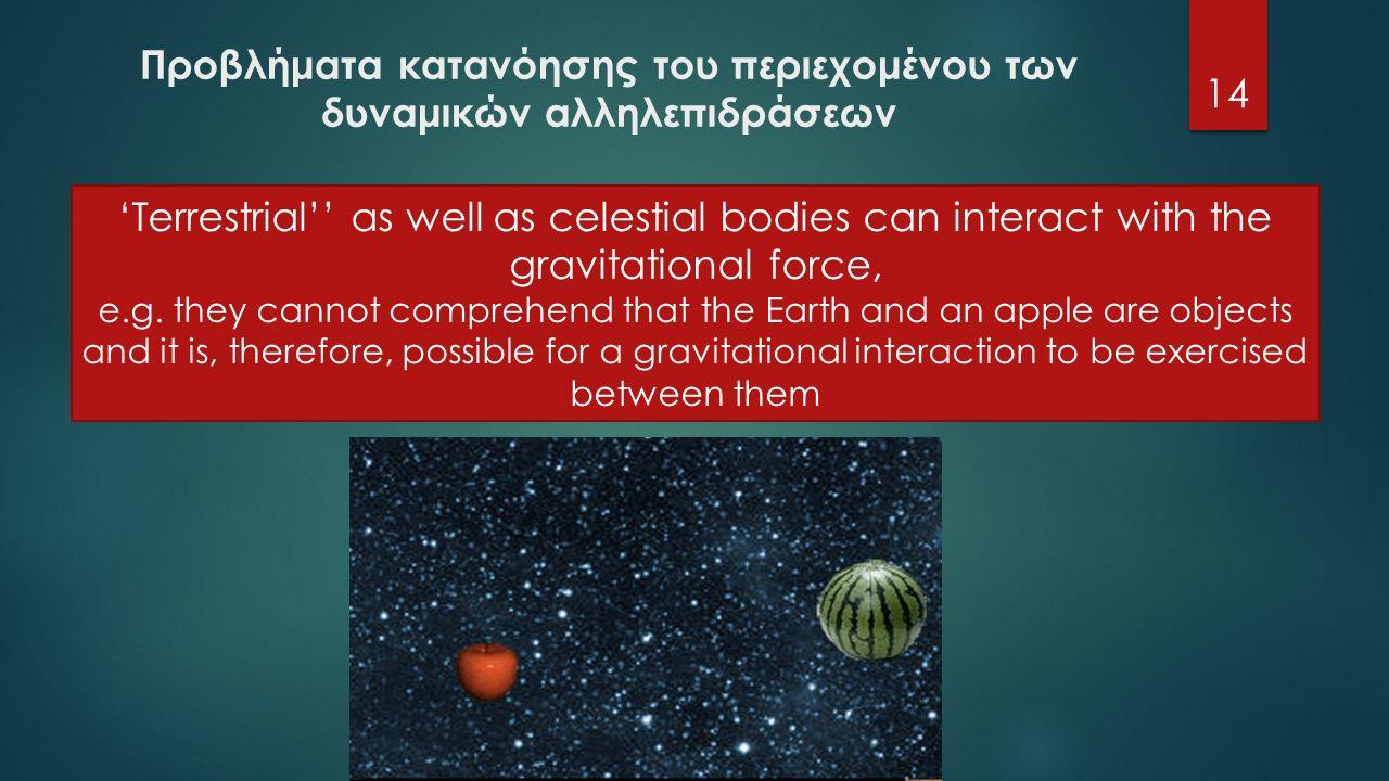 Προβλήματα κατανόησης του περιεχομένου των δυναμικών αλληλεπιδράσεων 14 'Terrestrial'' as well as celestial bodies can interact with the gravitational force, e.g.