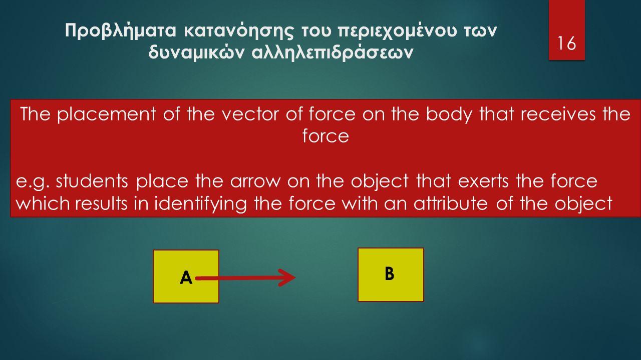 Προβλήματα κατανόησης του περιεχομένου των δυναμικών αλληλεπιδράσεων 16 The placement of the vector of force on the body that receives the force e.g.