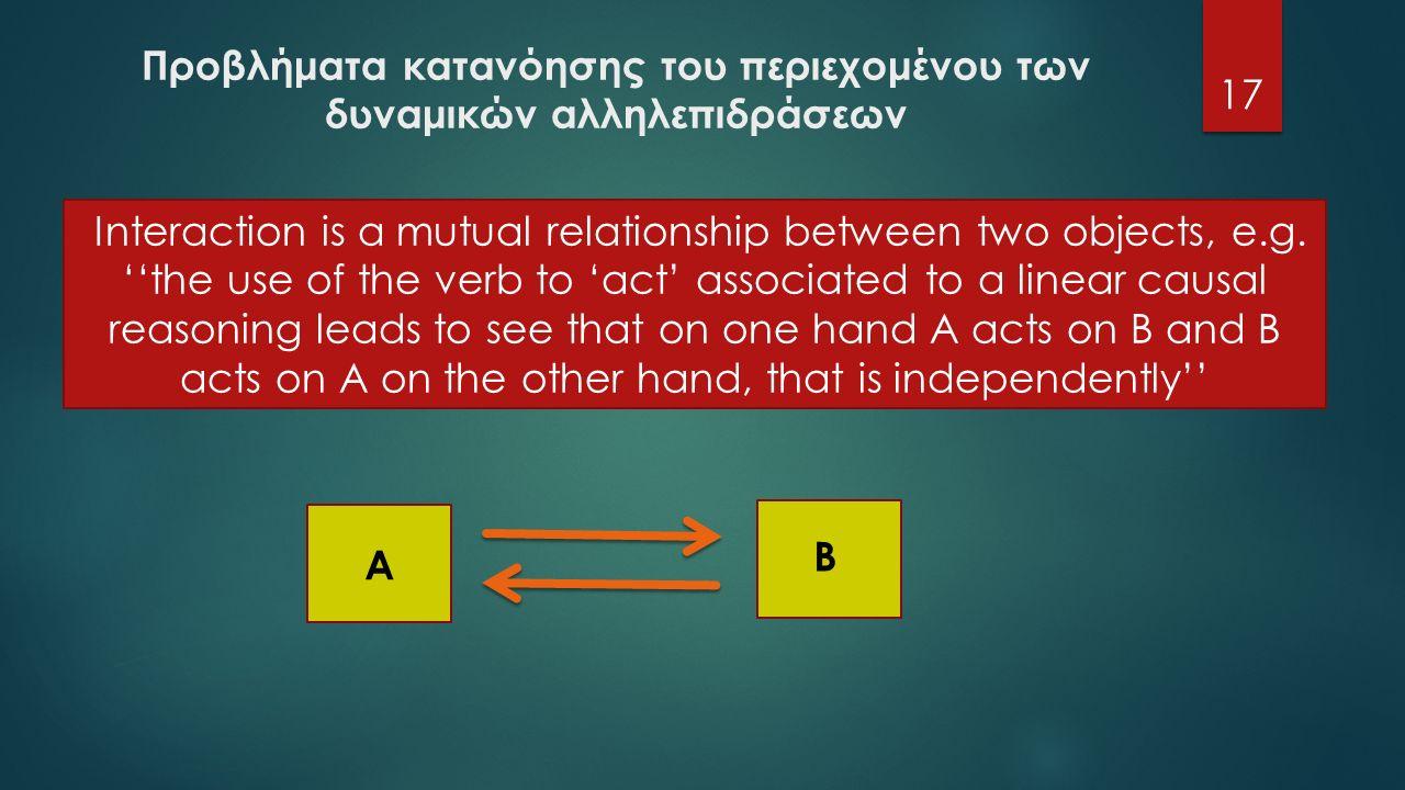 Προβλήματα κατανόησης του περιεχομένου των δυναμικών αλληλεπιδράσεων 17 Interaction is a mutual relationship between two objects, e.g.