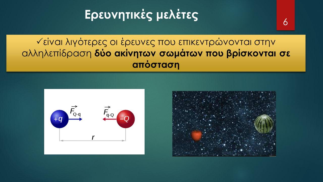 Ερευνητικές μελέτες  είναι λιγότερες οι έρευνες που επικεντρώνονται στην αλληλεπίδραση δύο ακίνητων σωμάτων που βρίσκονται σε απόσταση 6